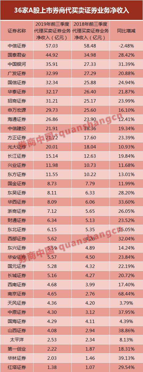 澳门威尼斯信誉最佳_千屿李浩波:中国70年巨变 酒旅业加速下沉