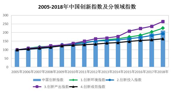 """杏彩网站源码,北向资金5月流入已逾300亿 重点布局""""白酒双雄"""""""