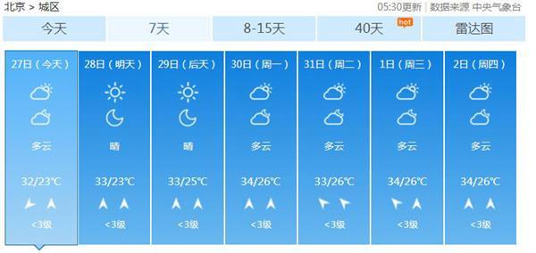 海淀发布暴雨预警 北京双休日天晴闷热最高温33℃