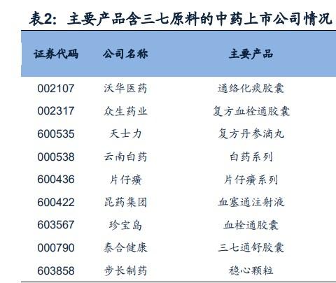 豪门国际网站_吉林工业大麻种植未合法化 紫鑫药业未取得相关资质