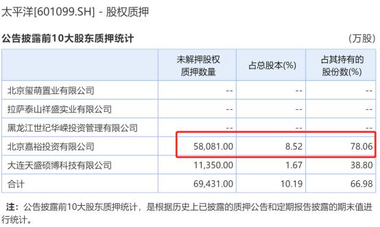 「eu8e易游」映客上市首日暴涨超30%:募资10亿港元,推全员持股