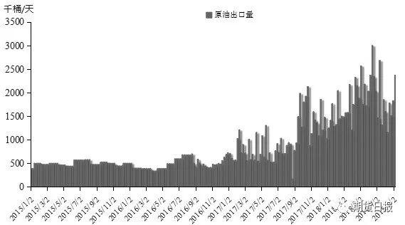 港股IPO融资今年达到2866亿港元 铁塔跻融资规模第一