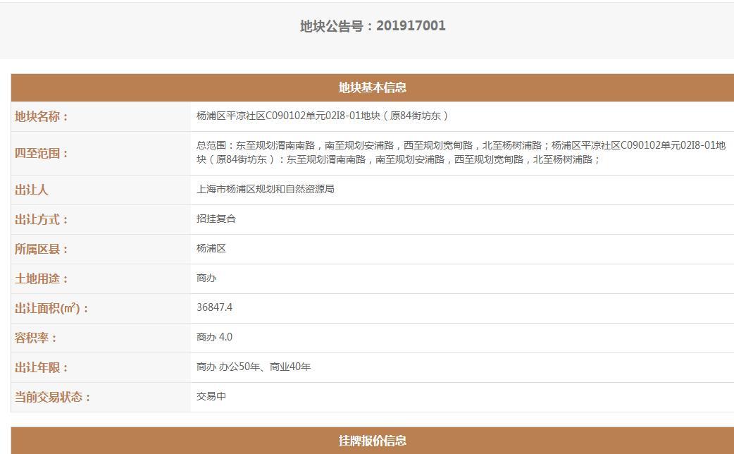 上海华谊集团联合体45亿元竞得上海杨浦区1宗商办用地