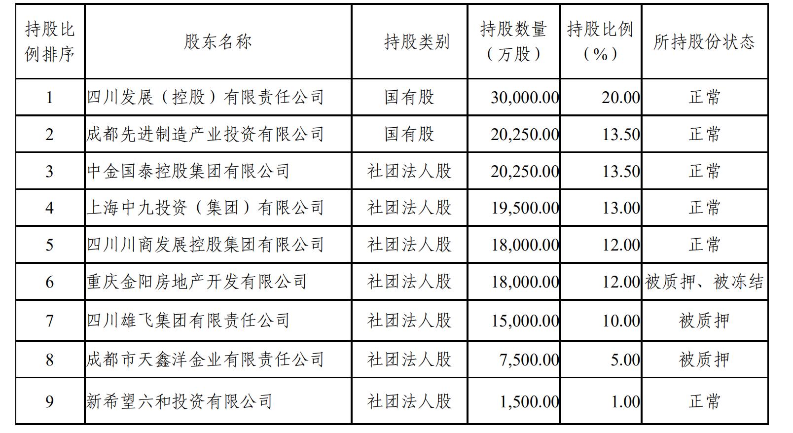 国宝人寿董事长易军接受纪律审查和监察调查,3股东股权处质押状态