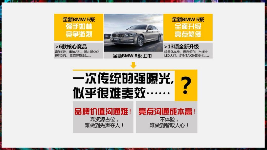 上海广告节分享会:新浪汽车布局品牌营销