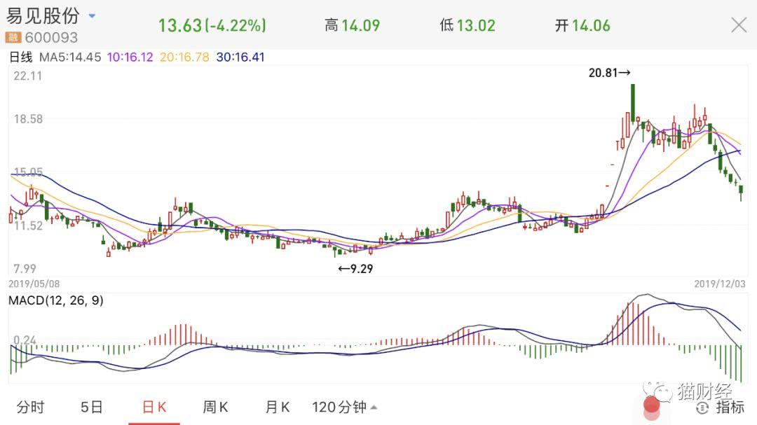 http://www.reviewcode.cn/yanfaguanli/100111.html