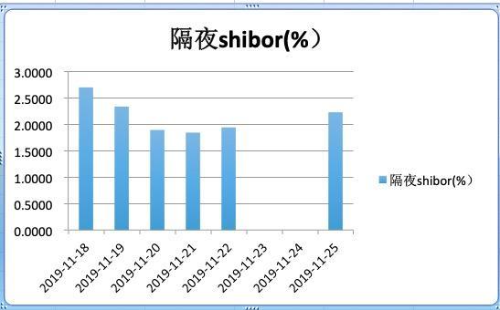 澳门美高梅怎么样代理-12月23日主力资金净流出375亿元