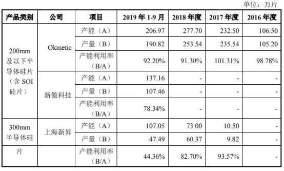 steam平台设置中文 武汉凡谷产业投资基金对外投资设立3亿元子基金