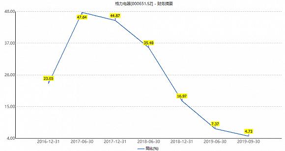 """「四川明升商贸有限公司」""""洋高参""""支招创新转型,上海优势正逐渐体现"""