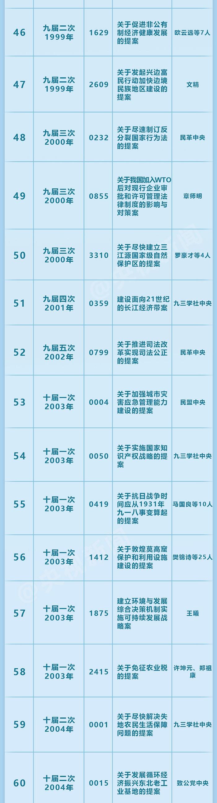 新2会员管理端·三个共有产权房23日同时申请!18000元/平