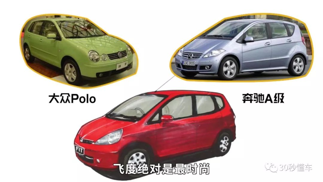 这款北京玩车人最喜欢的10万块小车是如何走上神坛的?丨添书琦谈