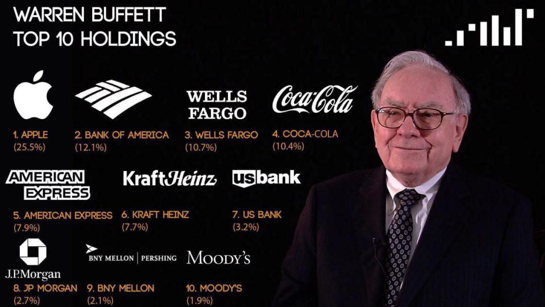 巴菲特旗下伯克希我公司现金头寸下达1220亿美圆,再度惹起投资者没有谦。