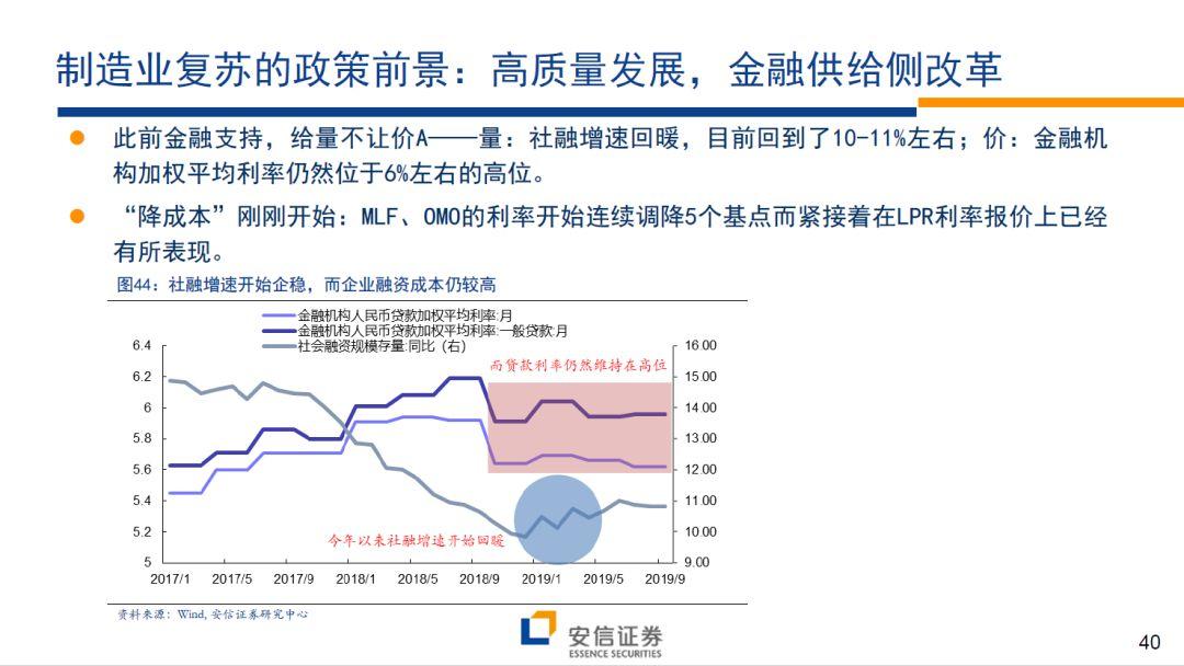 乐宝王国官网 - 最高法等四部门:单次实际年利率超过36%系非法放贷,社会危害性最为突出