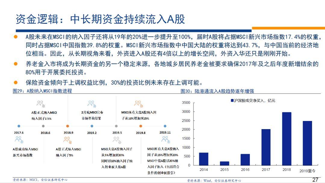 皇冠安卓版|EULCS最佳教练出炉:SPY中国教练Dun喜获殊荣