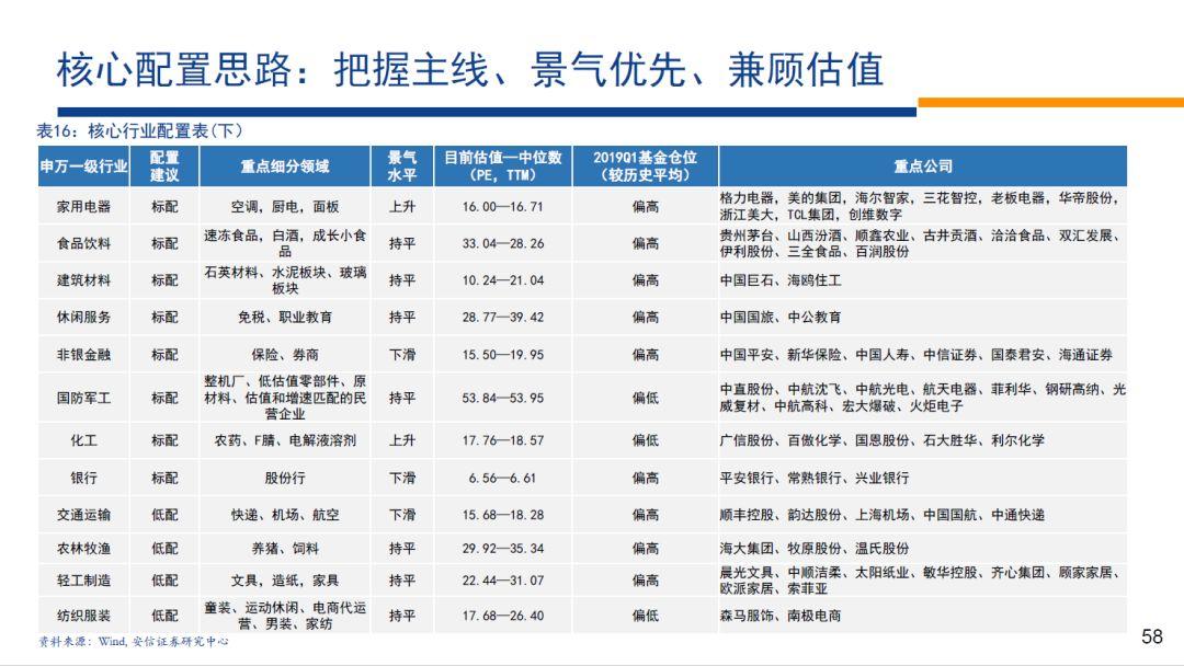七胜娱乐场在线赌博|八大公司综艺投资账单:回报率大幅下降 利润率不足10%