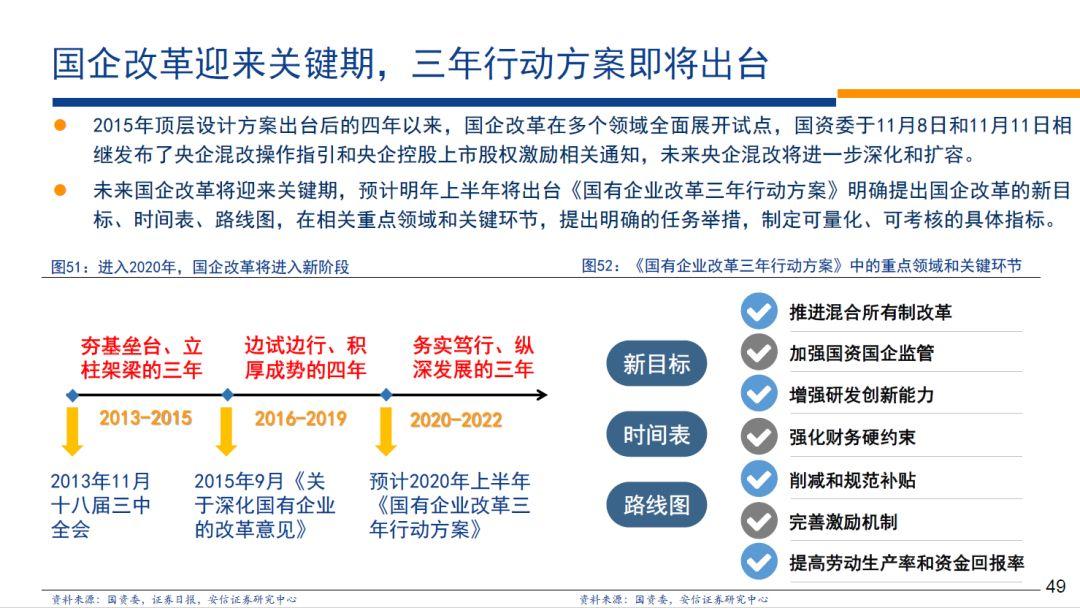 金沙游戏国际平台|挂牌云尚度假置业70%股权 云南城投拟退出昆明大渔片区开发