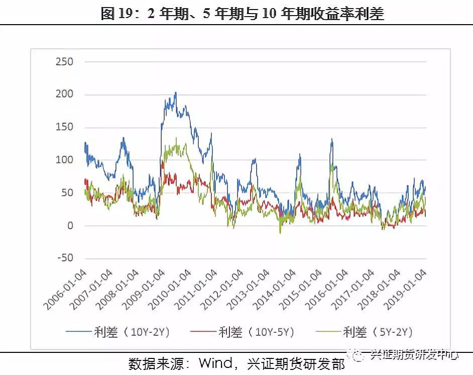 比较CPI与GDP哪个更准确_猪肉占到8月CPI超1 猪价狂升超预期 物价持续上升格局或生变(2)