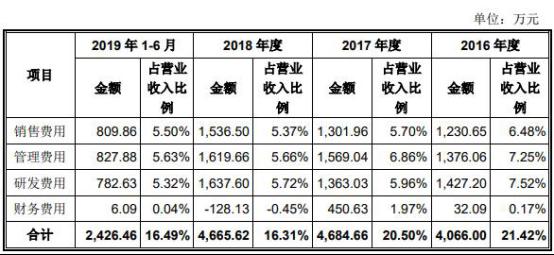 盈彩赌场_A股四大上市险企前三季度原保费收入逼近1.4万亿元