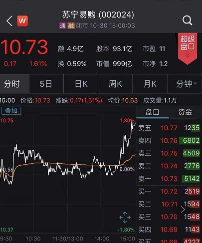 """玖信平台 腾讯中报""""炸雷"""":手游收入骤降19% 市值蒸发一万亿"""