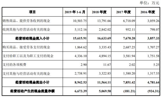 """银河澳门娱乐网站·化妆品巨头纷纷发财报""""看好""""中国:带动了业绩增长"""