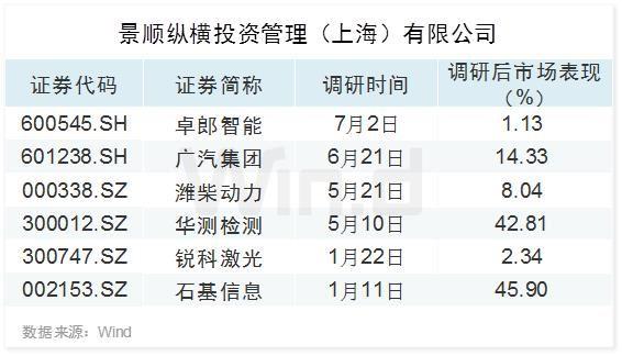 「金尊汇国际娱乐平台」李玟为61岁外国富豪老公庆生,送上甜蜜一吻,与金发继女酷似姐妹
