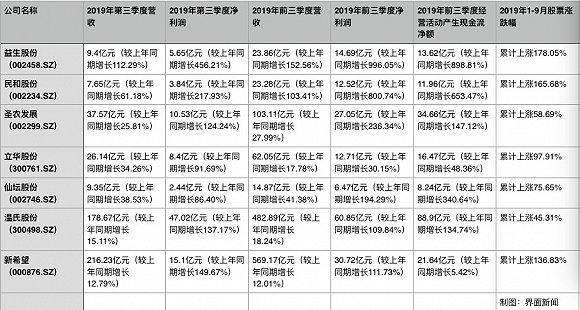 台湾黑彩创始人 - 京东卖3C要升级,他们到底是怎么卖数码产品的