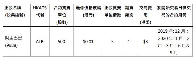 """菲律宾博彩公司靠谱吗,南昌:农交会上""""大丰收""""农业项目签约111.4亿元"""