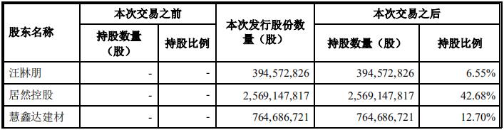 ag是真人吗,前2月万能险保费达3764亿元 同比飙增近50%