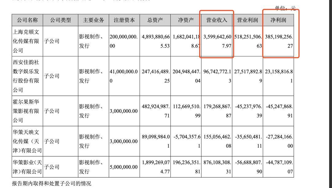 58vip登陆·湖北武汉新洲区:审计建议助推提升国有资产管理水平