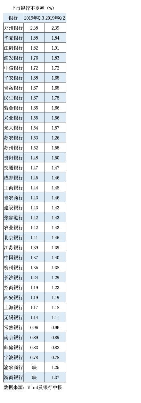 足球比分网站-学在潍城,学业有成——潍城区100所公办幼儿园/普惠性幼儿园名单
