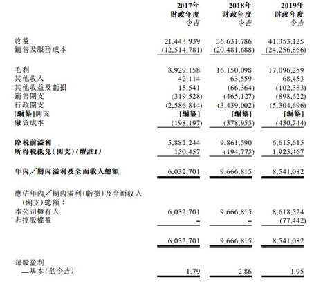 rng电子竞技微博_香港将持续助力泛珠合作推进共同繁荣