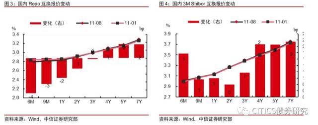 皇马bbin网址|新加坡在前,东京在后,上海国际金融中心排名还能稳中有进吗?