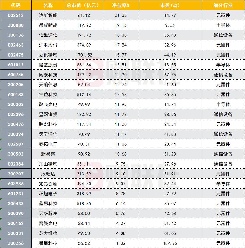 福隆娱乐场下载-陈文龙:黄金多头趋势依然强劲 原油下跌如何操作