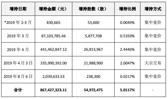 哪个黑彩平台好呢_《贵州省生态环境保护失信黑名单管理办法》正式印发