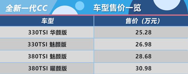 推荐330TSI魅颜版 全新一代CC购车手册