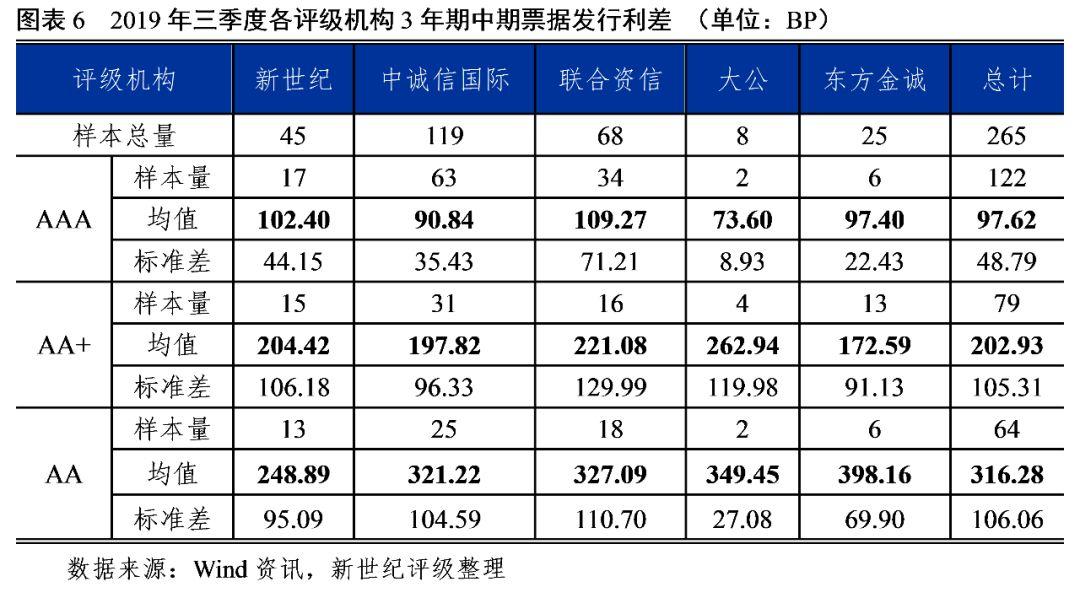 老虎机龙8 - 陈赫参加吃鸡比赛,3场比赛积分第3,他不愧为天才