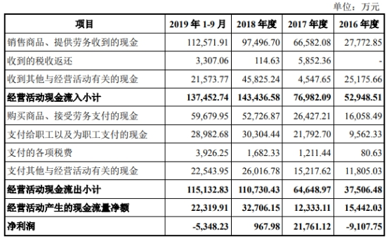 888游乐城app 房价跌幅不得超10%,人民日报:房价为啥不能降