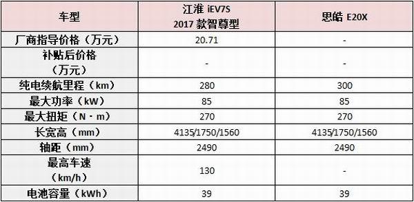 江淮大众首款量产车11个月火速下线,助力大众布局出行市场