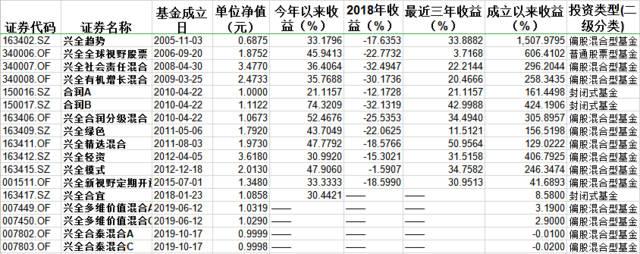 ag环亚集团app赌场平台_公募20年累计赚21100亿 华夏嘉实南方易方达跻身前五