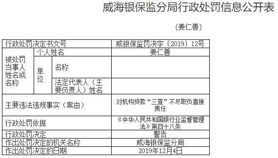 威海农商行四宗违法收9张罚单 原董事长丁新强遭警告