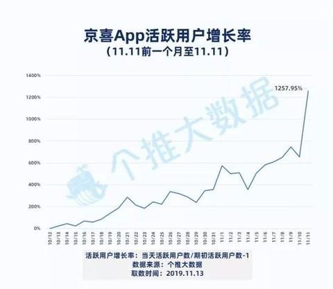 http://www.shangoudaohang.com/jinkou/251296.html