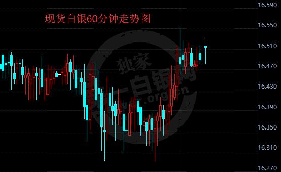 美元遭两大事件暴击白银大涨  欧美贸易战箭在弦上