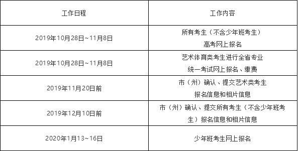 湖南2020年高考网上报名信息采集方案发布