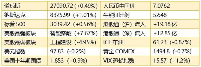 http://www.reviewcode.cn/yunjisuan/87657.html