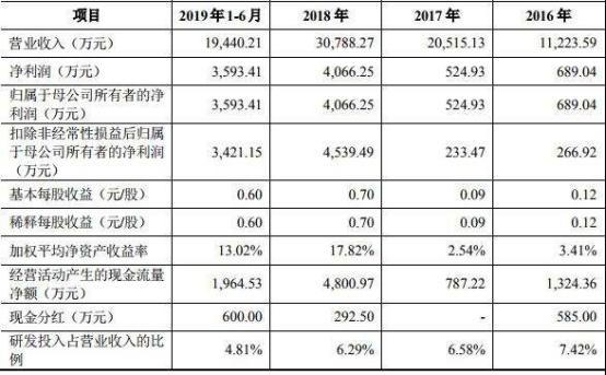 美高梅蝴蝶馆_美油期货周五基本持平 本周上涨4.7%