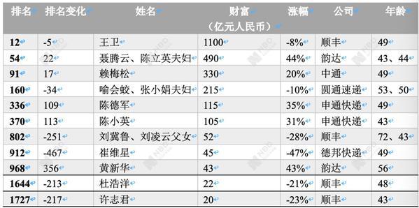http://www.shangoudaohang.com/jinrong/219145.html