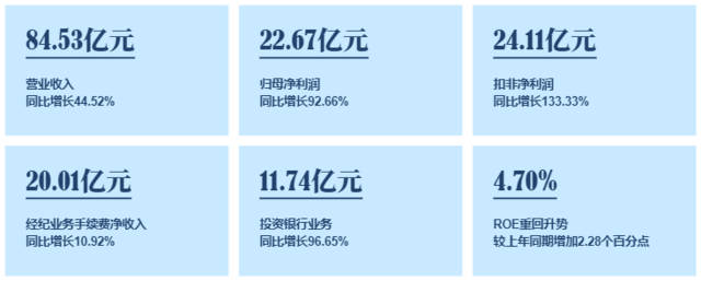 兰桂坊官网·开化引进项目发展绿色产业