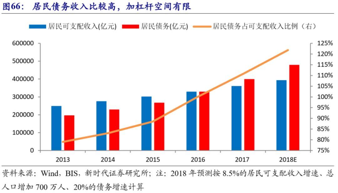 19年经济萧条_备战经济萧条 2019年中国经济金融展望
