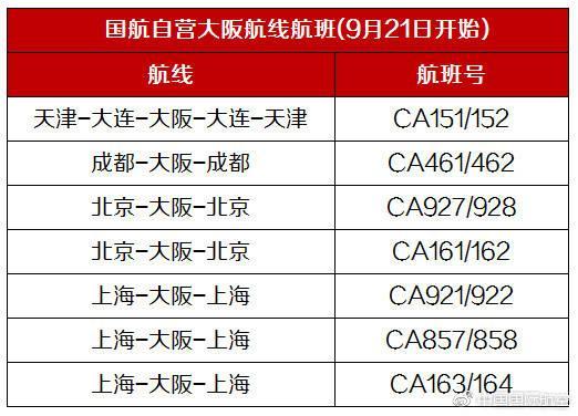 """遭台风""""飞燕""""重创的日本大阪关西国际机场预计将于9月21日起恢复正常运营"""