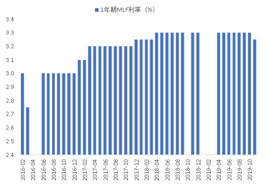 澳门永利博登入开户·中国此处连续6年稳居世界第一,未来经济全靠它能超越美国吗?